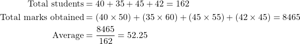 \begin{aligned} \text{Total students}&=40+35+45+42=162\\\text{Total marks obtained}&=(40\times 50)+(35\times 60)+(45\times55)+(42\times45)=8465\\\text{Average}&=\dfrac{8465}{162}=52.25 \end{aligned}